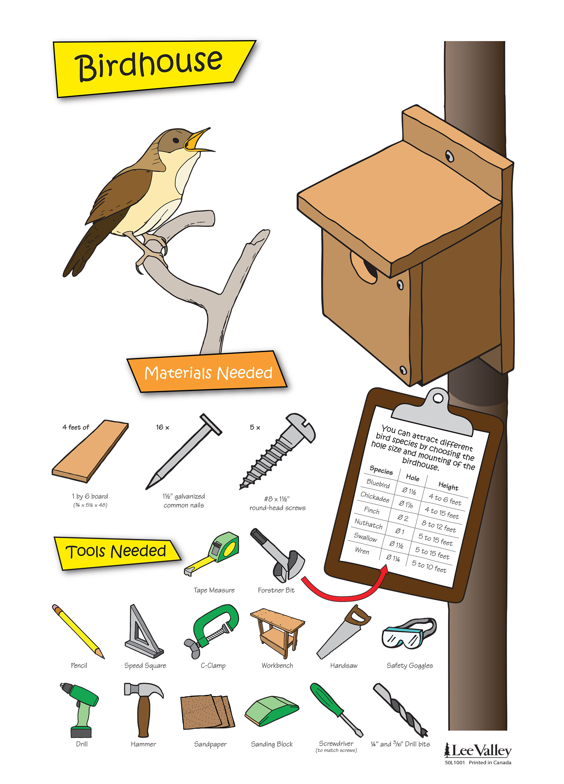 Build a Birdhouse - Materials Needed